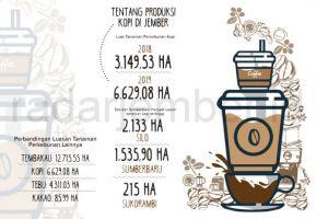 Dulu Tubruk, Sekarang Ice Coffee