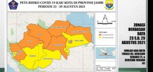 Tak Ada Lagi Zona Merah di Jambi, Hanya 6 Daerah Zona Oranye