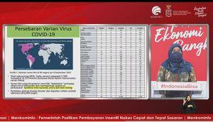 Masker dan Vaksinasi Perlindungan Utama dari COVID-19